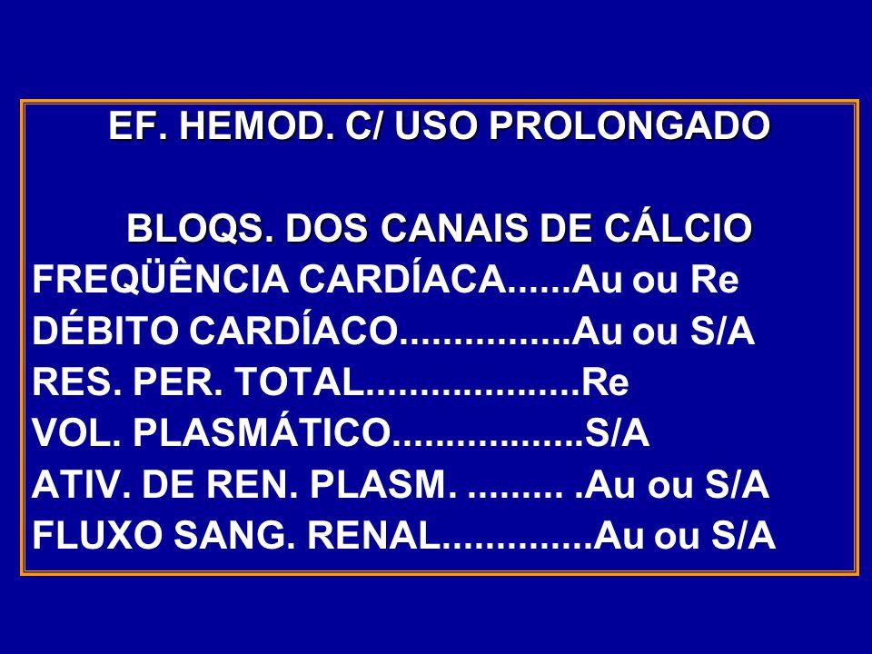 EF. HEMOD. C/ USO PROLONGADO BLOQS. DOS CANAIS DE CÁLCIO