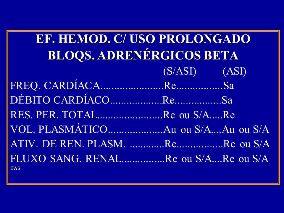EF. HEMOD. C/ USO PROLONGADO