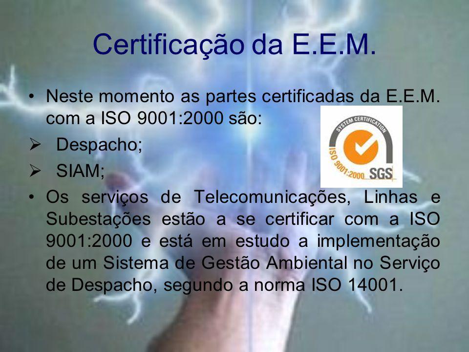 Certificação da E.E.M. Neste momento as partes certificadas da E.E.M. com a ISO 9001:2000 são: Despacho;