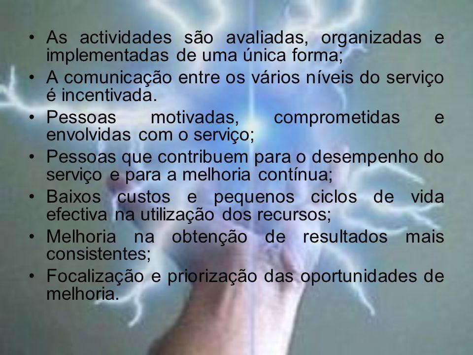 As actividades são avaliadas, organizadas e implementadas de uma única forma;