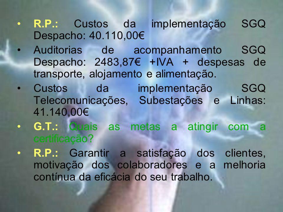 R.P.: Custos da implementação SGQ Despacho: 40.110,00€