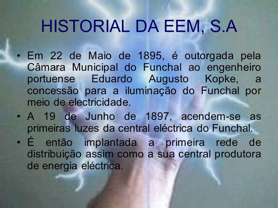 HISTORIAL DA EEM, S.A