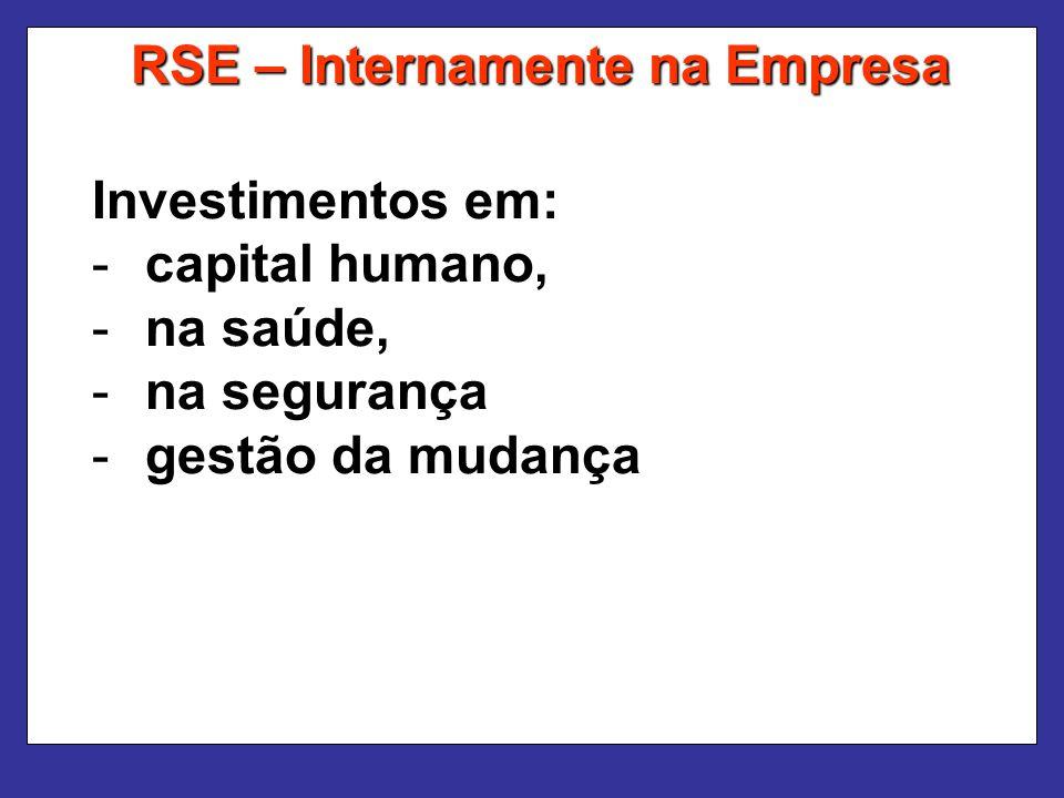 RSE – Internamente na Empresa