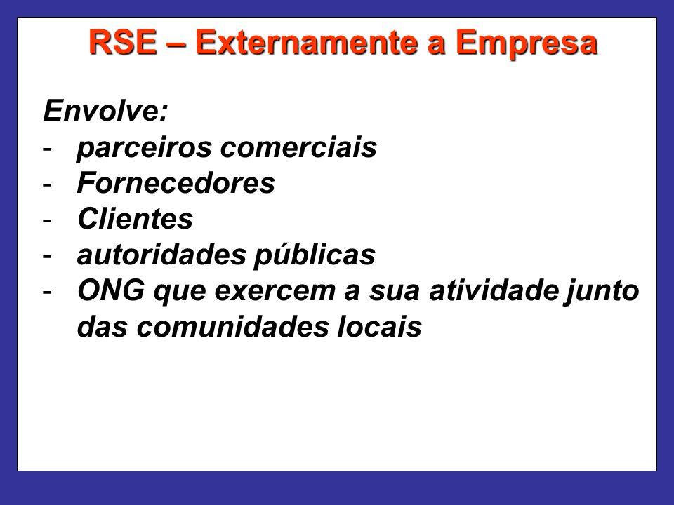 RSE – Externamente a Empresa