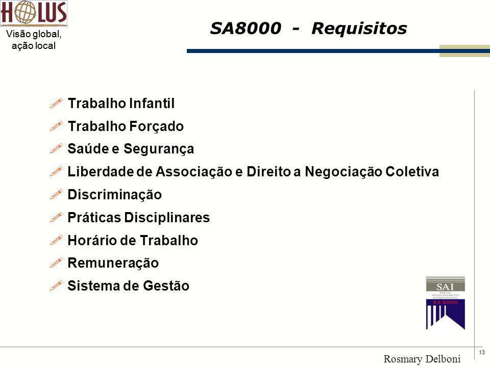 SA8000 - Requisitos Trabalho Infantil Trabalho Forçado