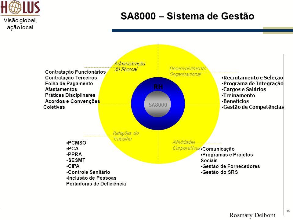 SA8000 – Sistema de Gestão RH Rosmary Delboni SA8000