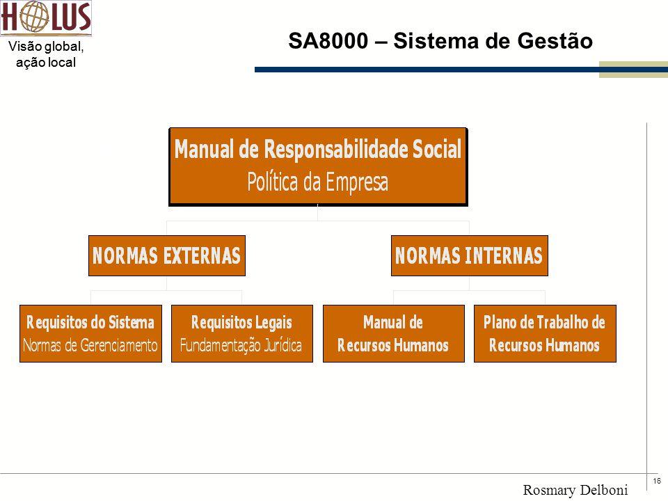 SA8000 – Sistema de Gestão Estrutura documental Rosmary Delboni