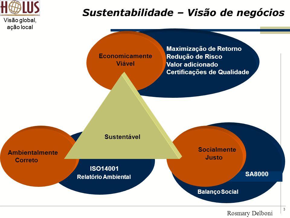 Sustentabilidade – Visão de negócios