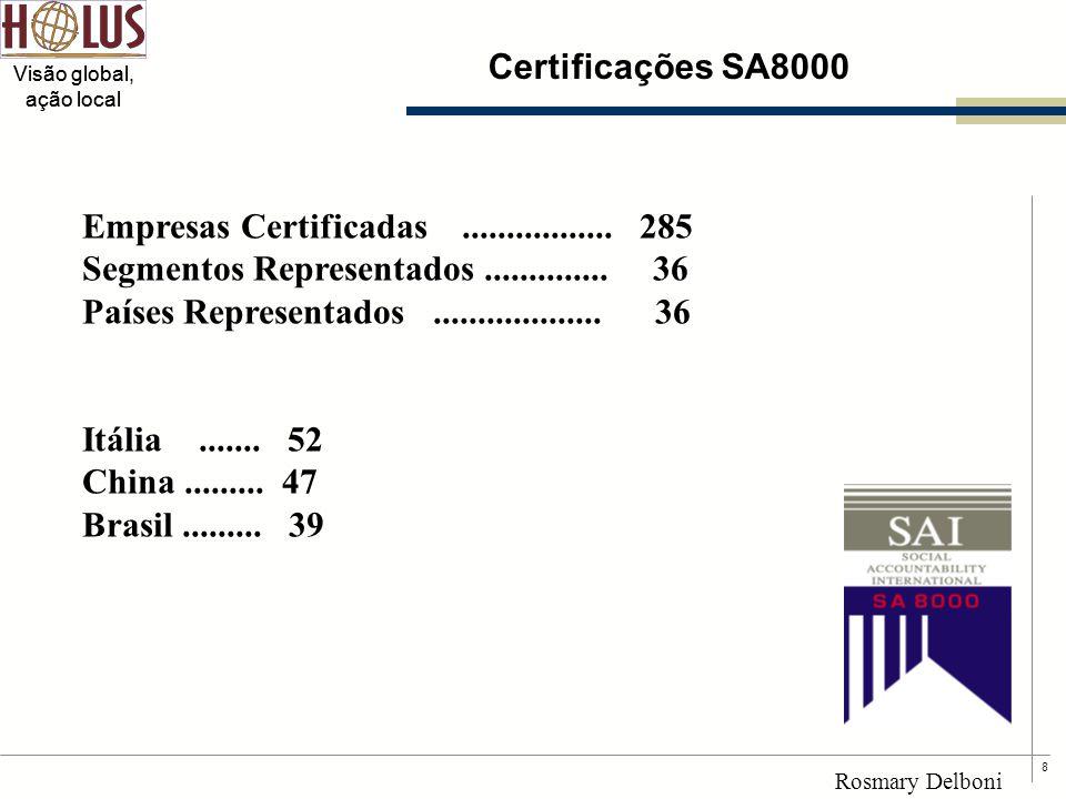 Empresas Certificadas ................. 285