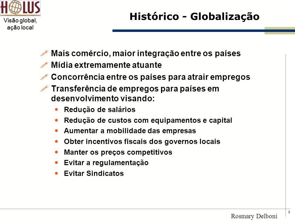 Histórico - Globalização
