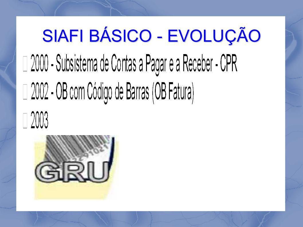 SIAFI BÁSICO - EVOLUÇÃO