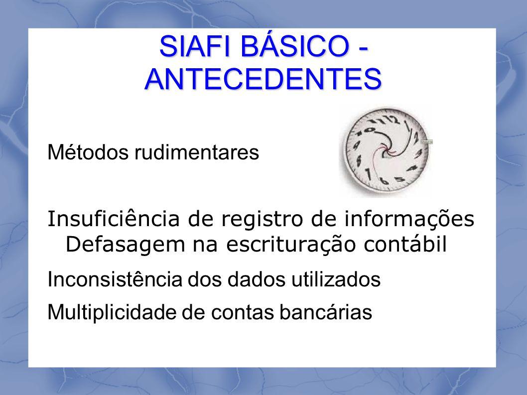 SIAFI BÁSICO - ANTECEDENTES