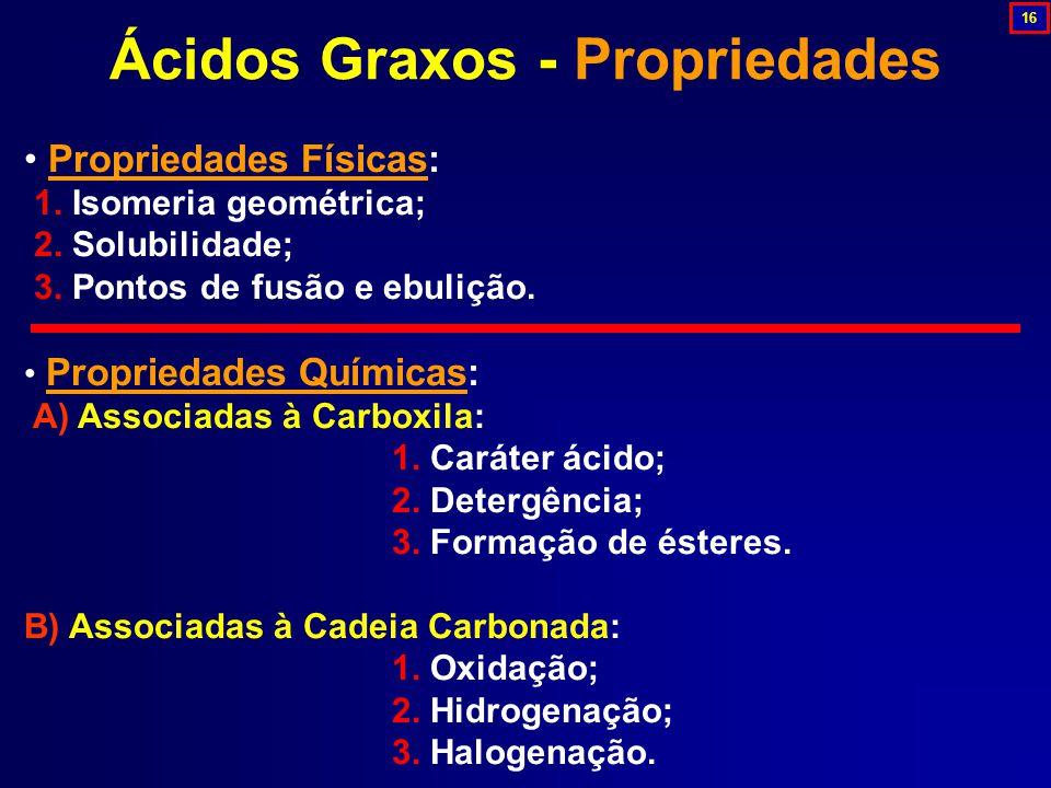 Ácidos Graxos - Propriedades