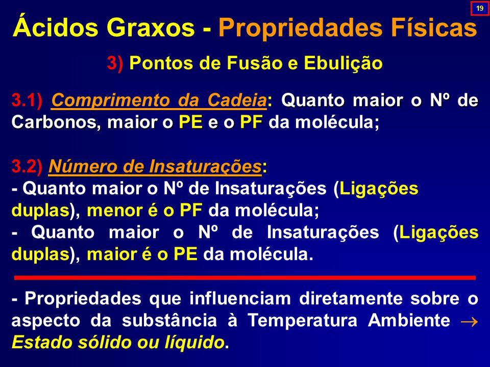 Ácidos Graxos - Propriedades Físicas 3) Pontos de Fusão e Ebulição