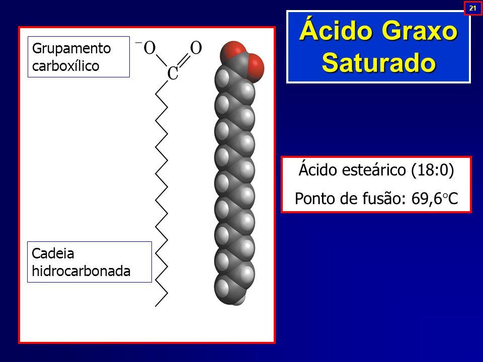 Ácido Graxo Saturado Ácido esteárico (18:0) Ponto de fusão: 69,6C