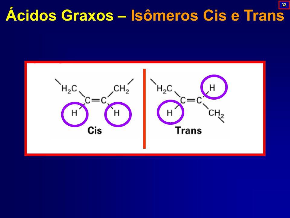 Ácidos Graxos – Isômeros Cis e Trans