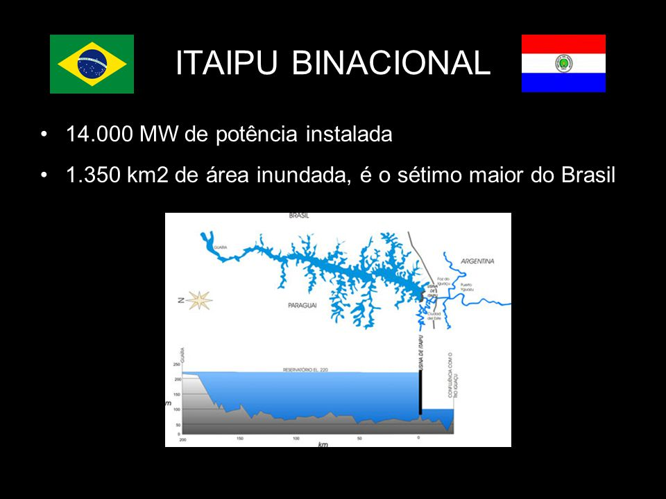 ITAIPU BINACIONAL 14.000 MW de potência instalada