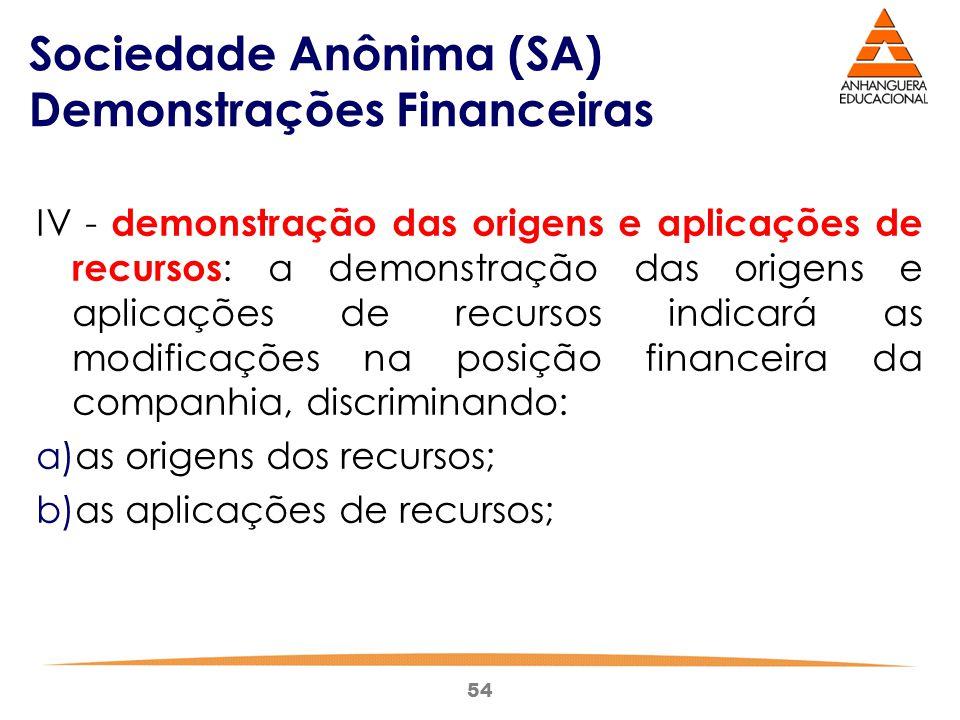 Sociedade Anônima (SA) Demonstrações Financeiras