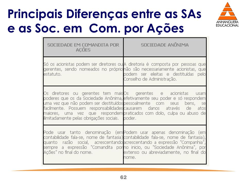 Principais Diferenças entre as SAs e as Soc. em Com. por Ações
