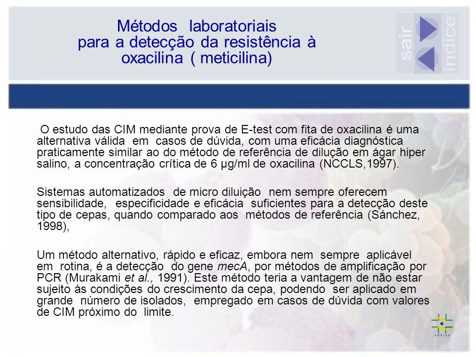 Métodos laboratoriais para a detecção da resistência à oxacilina ( meticilina)