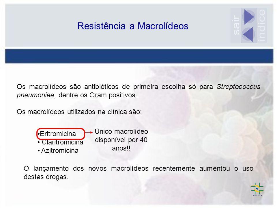 índice sair Resistência a Macrolídeos