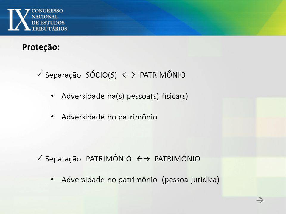 Proteção: Separação SÓCIO(S)  PATRIMÔNIO