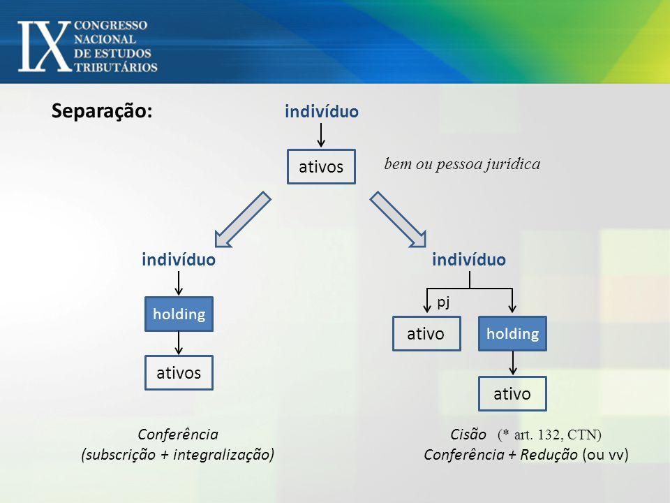 Separação: indivíduo ativos indivíduo indivíduo ativo ativos ativo