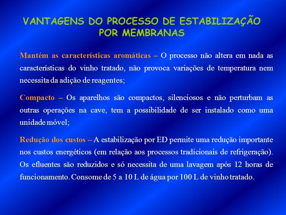 VANTAGENS DO PROCESSO DE ESTABILIZAÇÃO POR MEMBRANAS