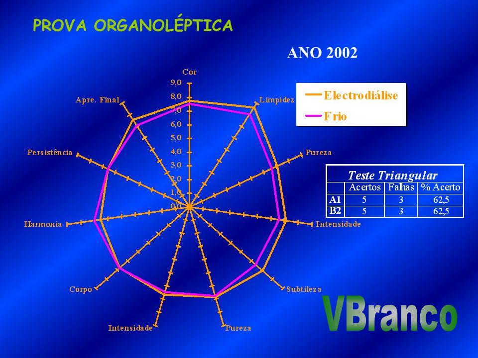 PROVA ORGANOLÉPTICA ANO 2002 VBranco