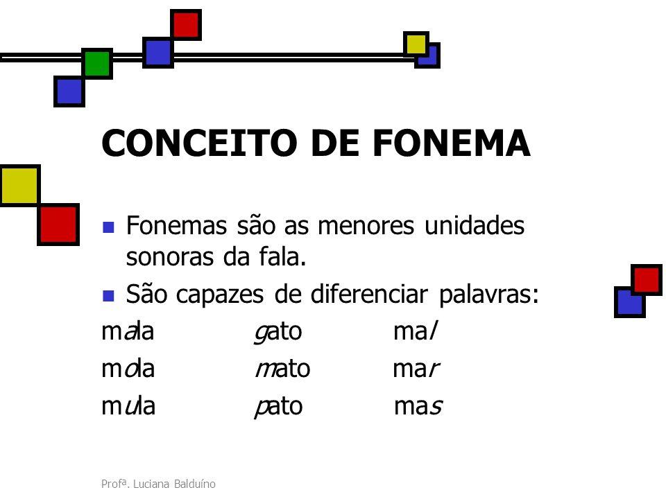 CONCEITO DE FONEMA Fonemas são as menores unidades sonoras da fala.