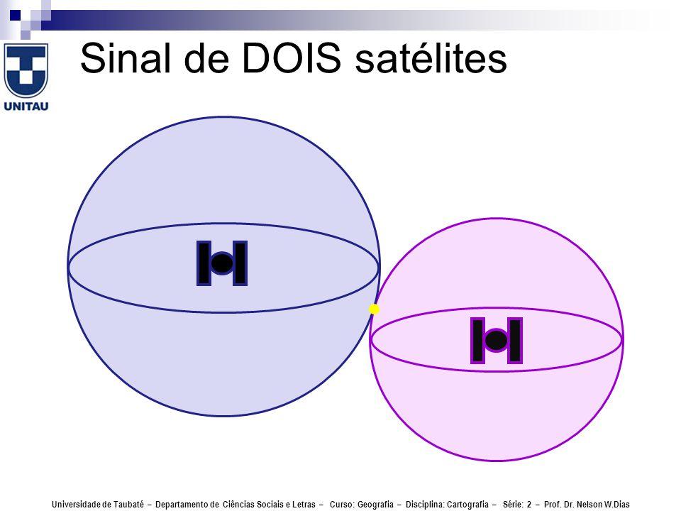 Sinal de DOIS satélites