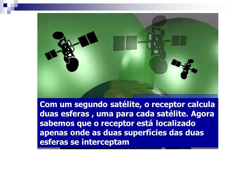 Com um segundo satélite, o receptor calcula duas esferas , uma para cada satélite.