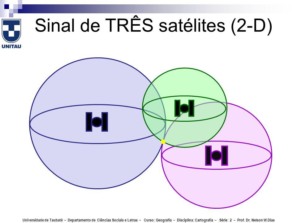 Sinal de TRÊS satélites (2-D)