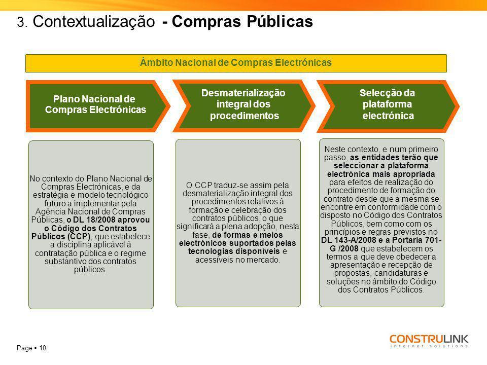 3. Contextualização - Compras Públicas
