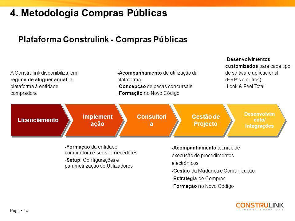 4. Metodologia Compras Públicas