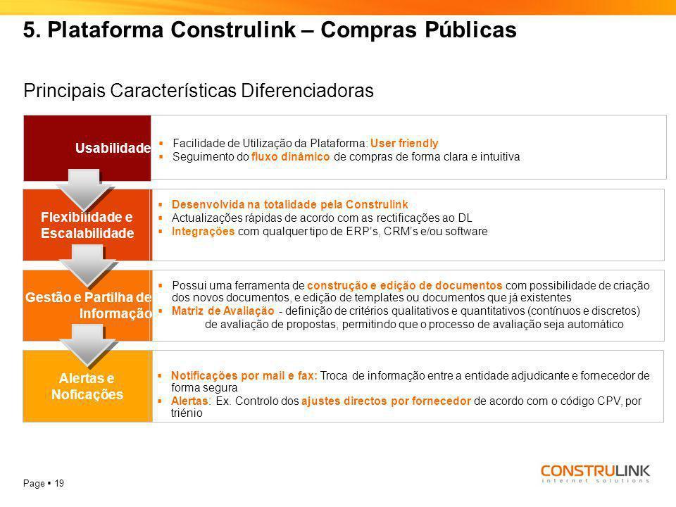 5. Plataforma Construlink – Compras Públicas