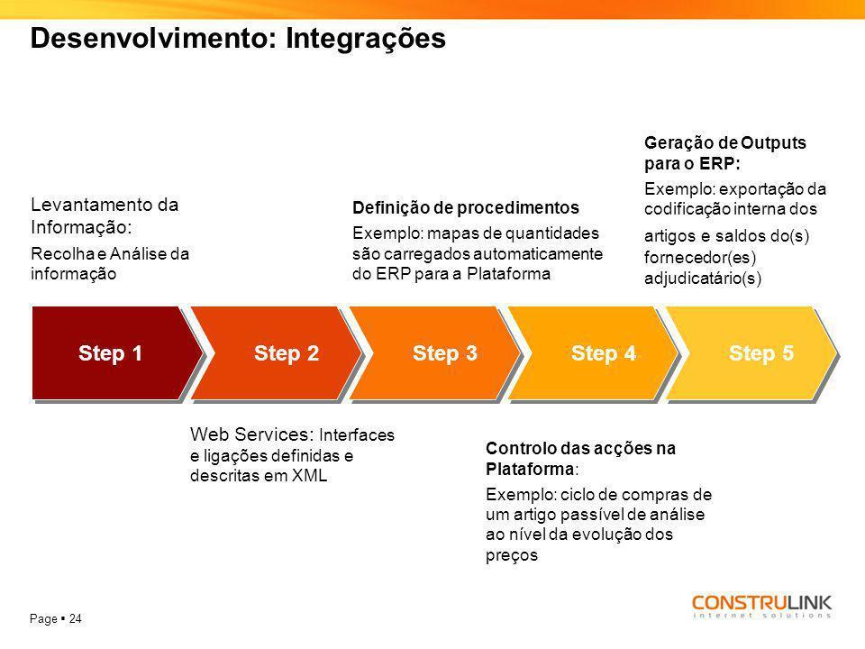 Desenvolvimento: Integrações