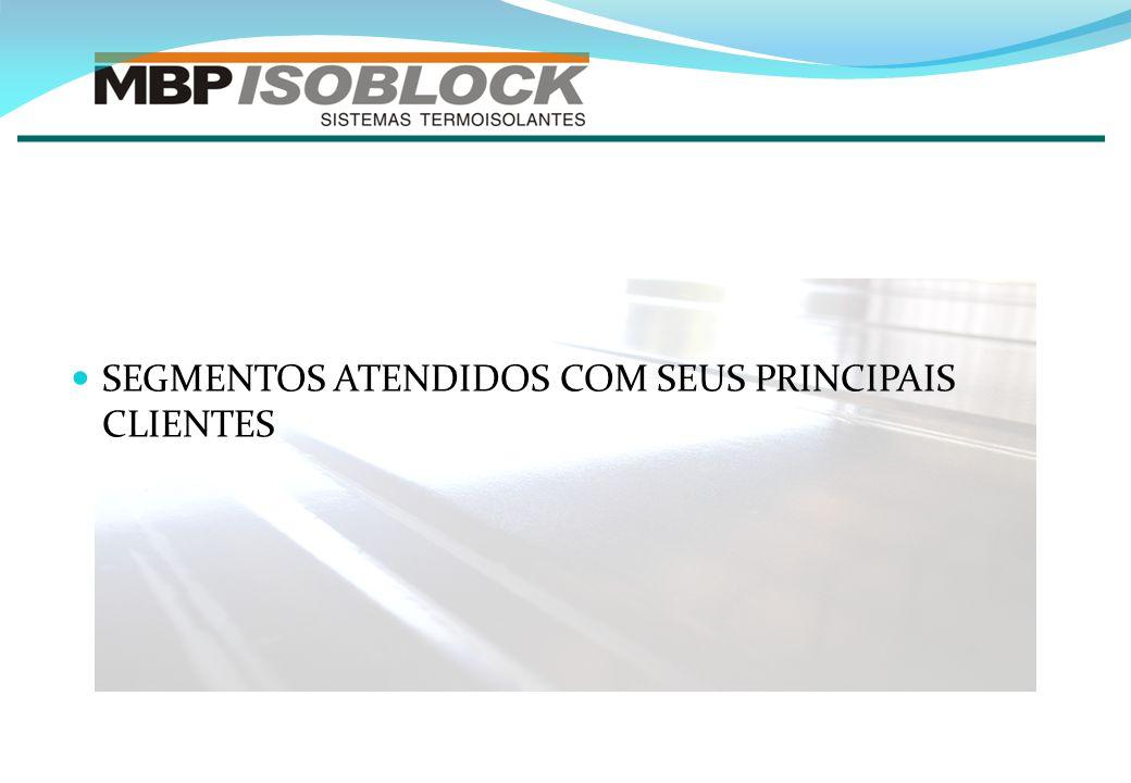 SEGMENTOS ATENDIDOS COM SEUS PRINCIPAIS CLIENTES