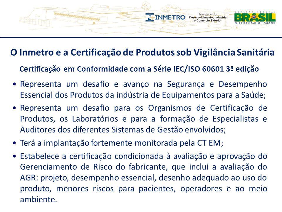 O Inmetro e a Certificação de Produtos sob Vigilância Sanitária