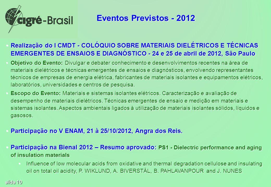 Eventos Previstos - 2012