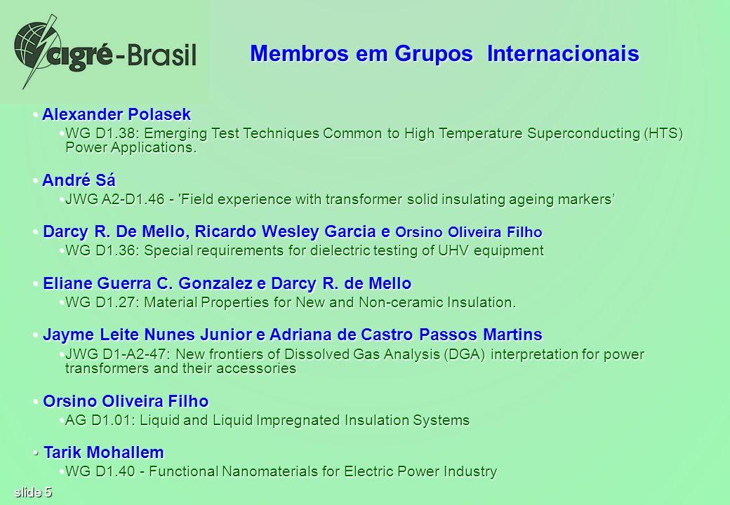 Membros em Grupos Internacionais