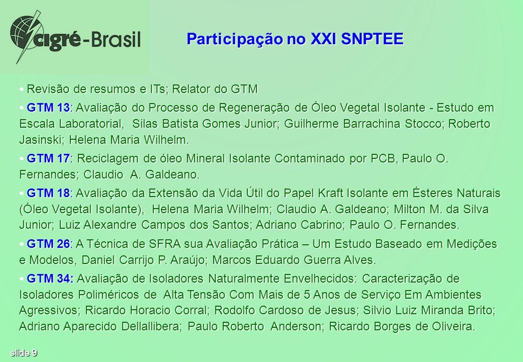 Participação no XXI SNPTEE