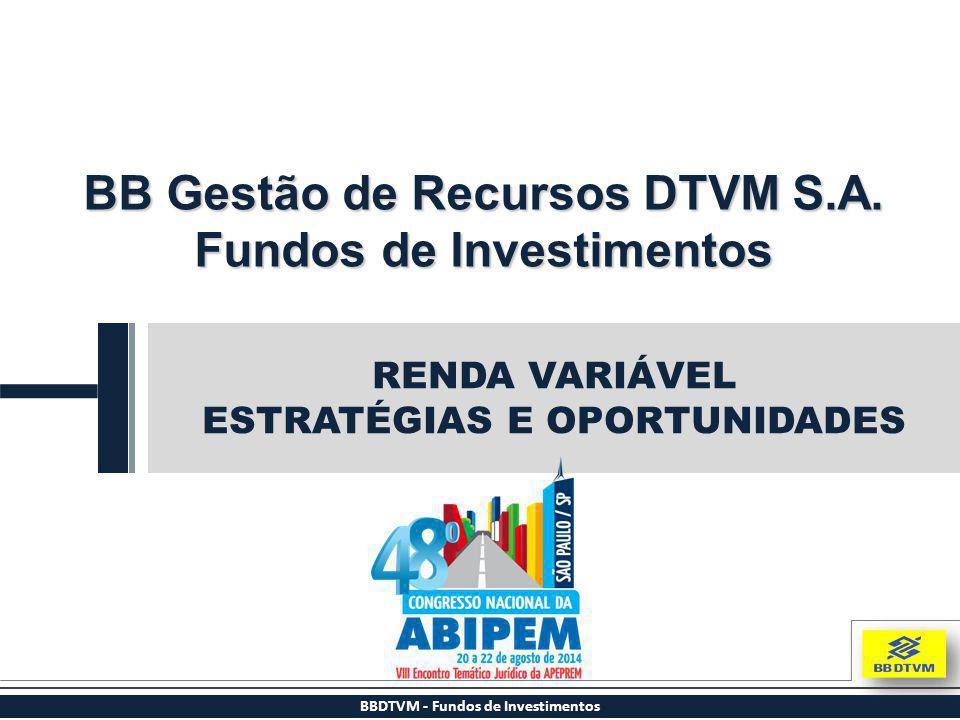 BB Gestão de Recursos DTVM S.A. Fundos de Investimentos