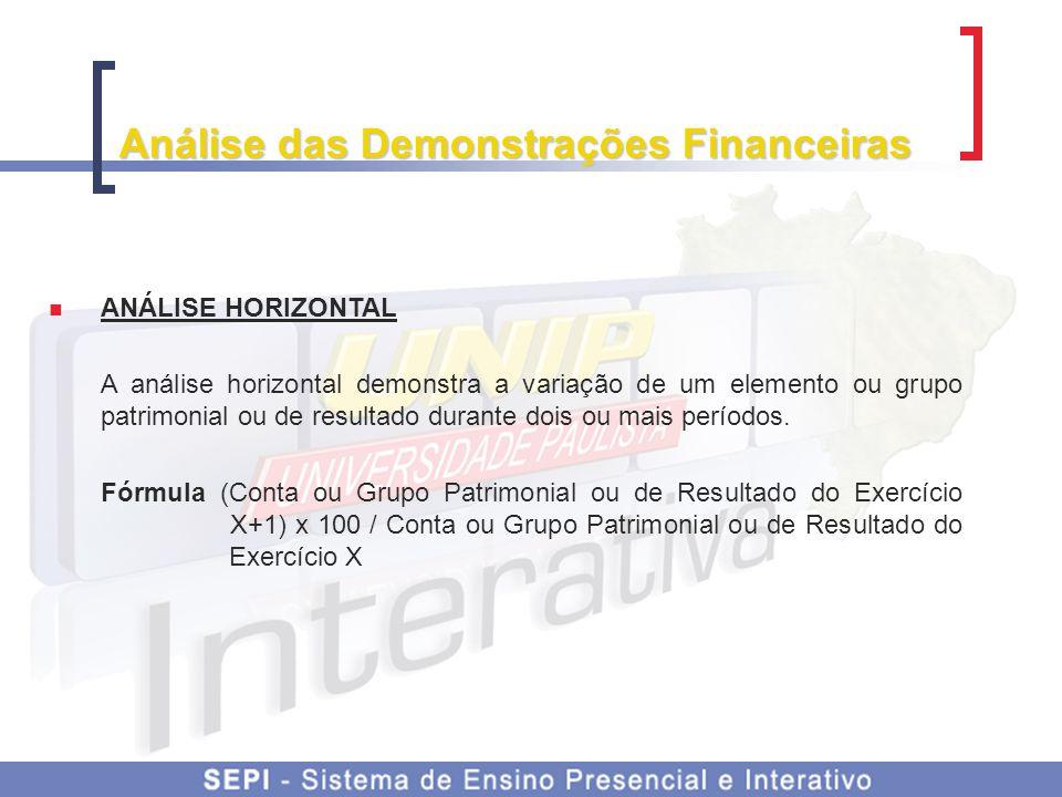 Análise das Demonstrações Financeiras