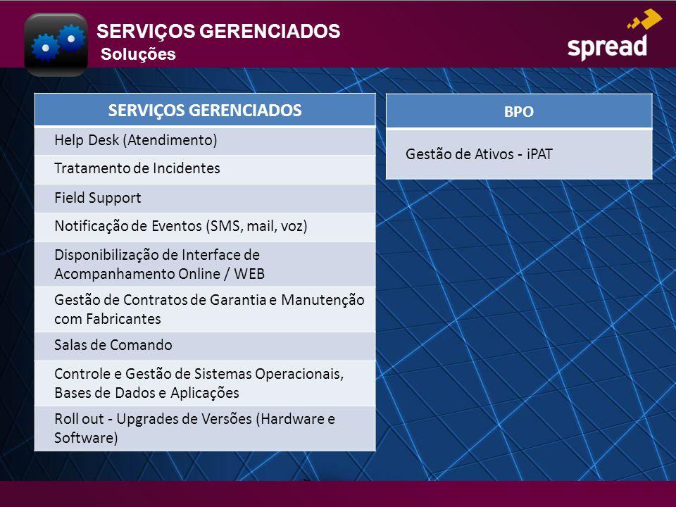 SERVIÇOS GERENCIADOS SERVIÇOS GERENCIADOS Soluções BPO