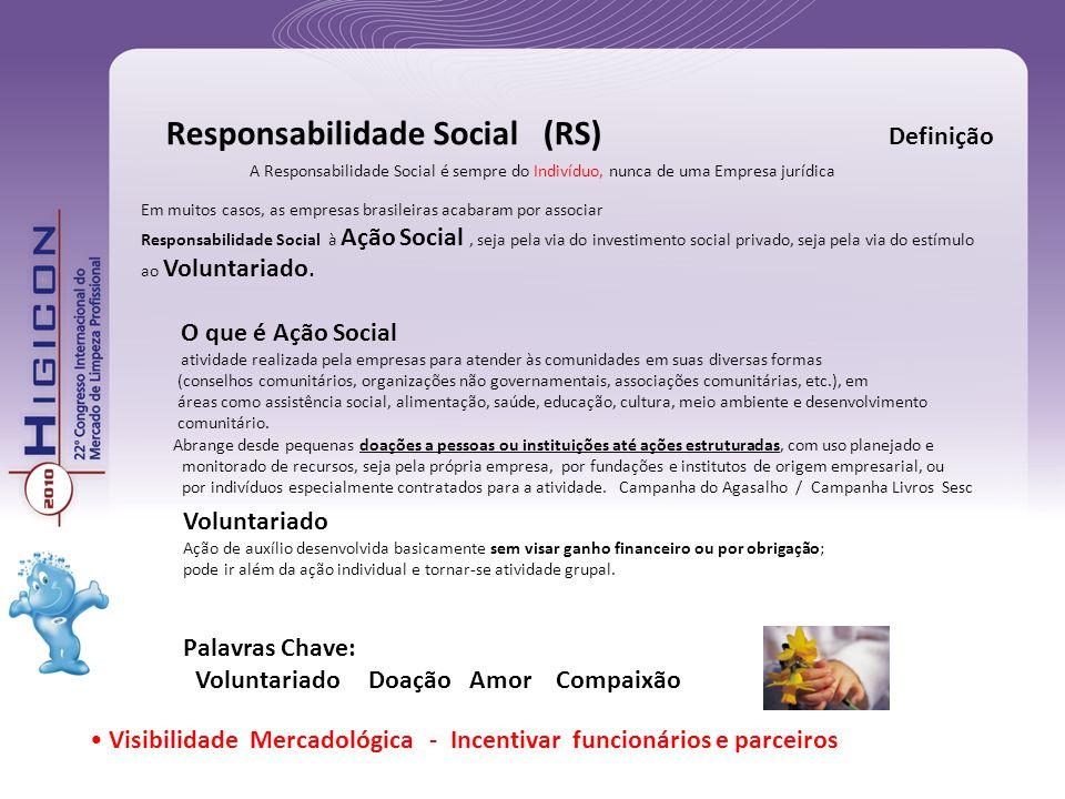 Responsabilidade Social (RS) Definição