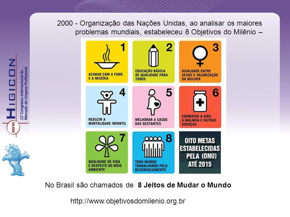 2000 - Organização das Nações Unidas, ao analisar os maiores