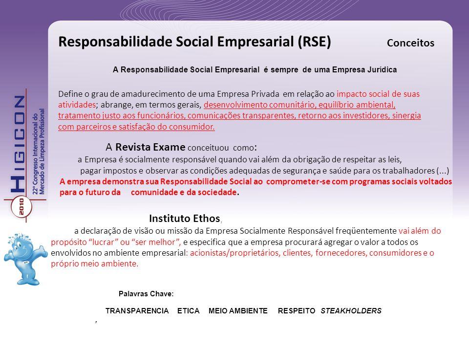 Responsabilidade Social Empresarial (RSE) Conceitos