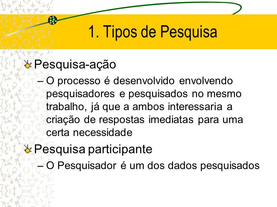 1. Tipos de Pesquisa Pesquisa-ação Pesquisa participante