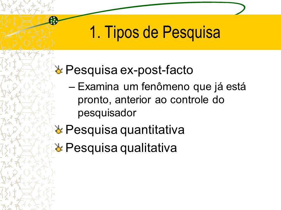 1. Tipos de Pesquisa Pesquisa ex-post-facto Pesquisa quantitativa